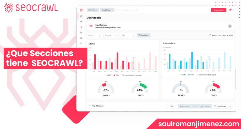 software seo español